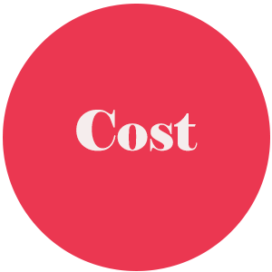 Competitive Cost
